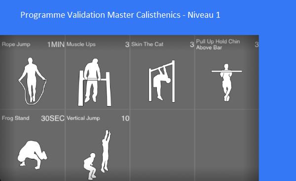 Programme Validation Master Calisthenics Niveau 1