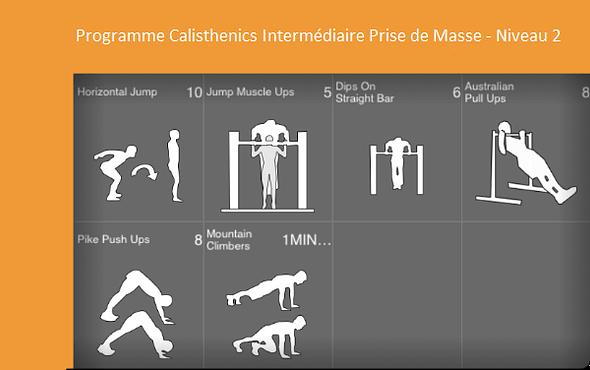 Programme Calisthenics Intermédiaire Prise de Masse - Niveau 2