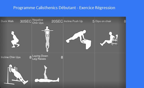 Programme Calisthenics - Exercice de Regréssion
